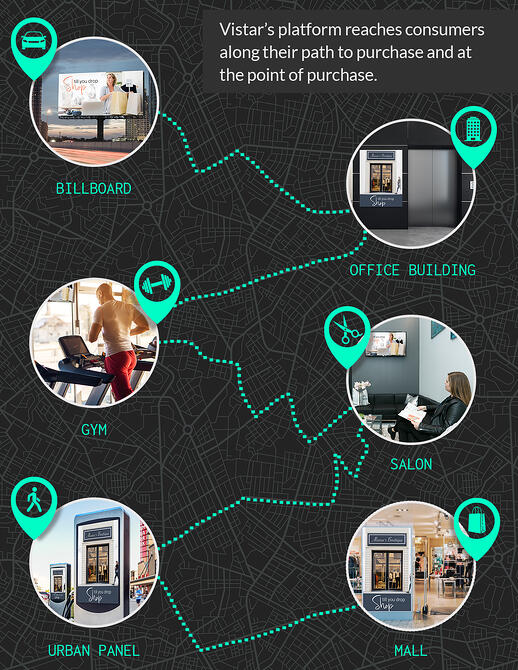 DOOH-Consumer-Journey-Infographic