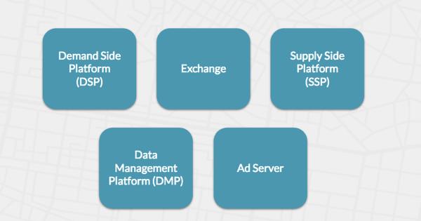 Vistar_Tech_Stack_Components